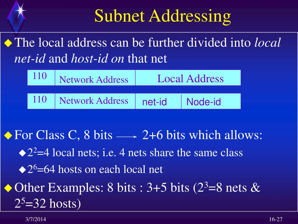 Subnet Addressing