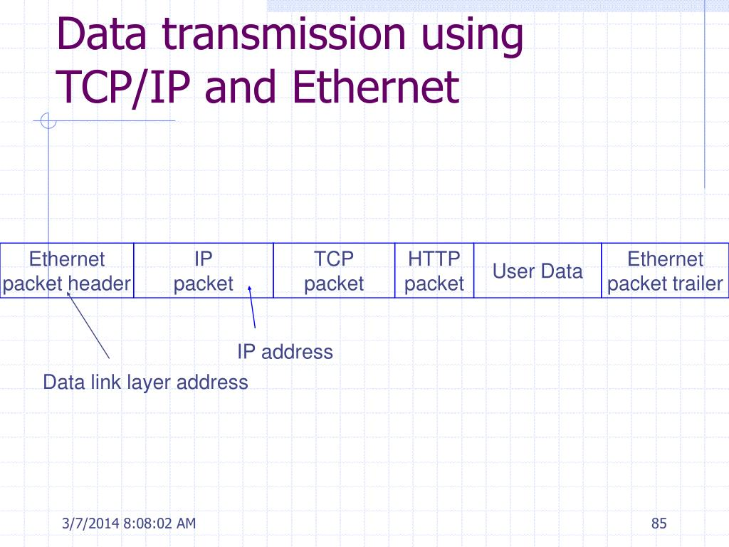 Data transmission using TCP/IP and Ethernet