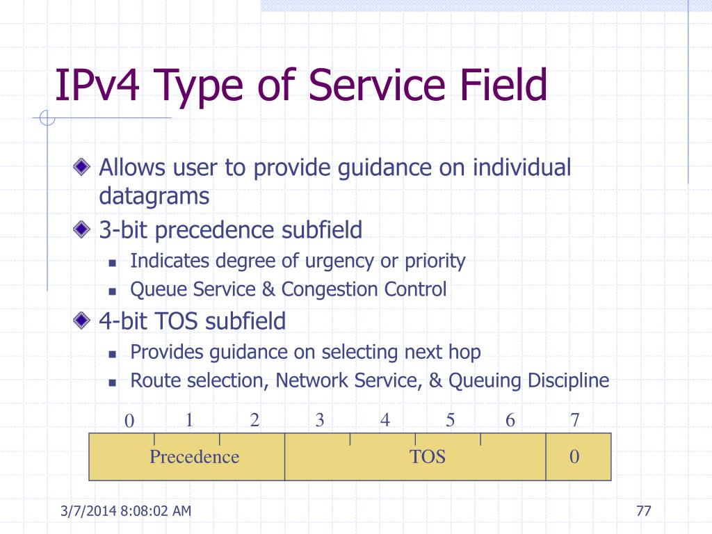 IPv4 Type of Service Field
