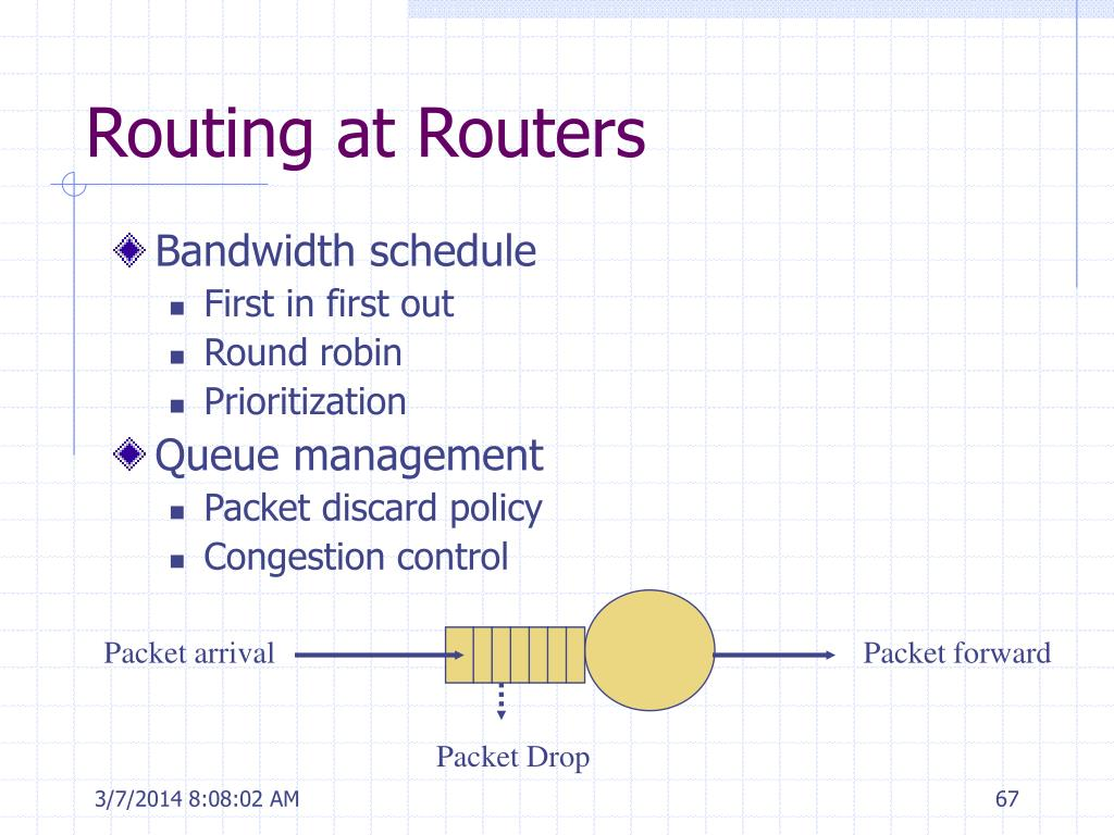 Routing at Routers