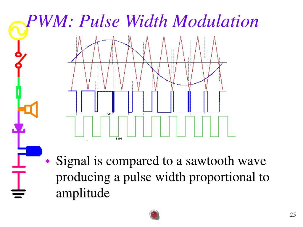 how to build a pulse width modulation