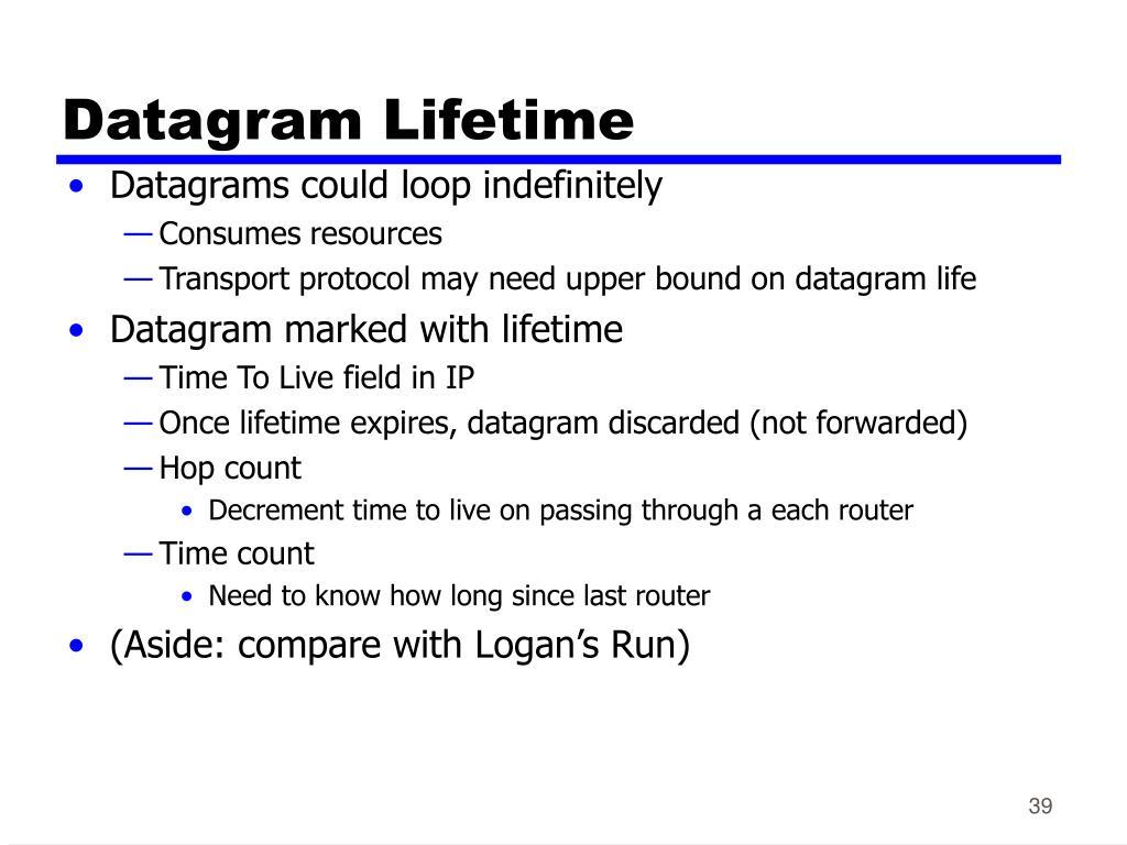 Datagram Lifetime