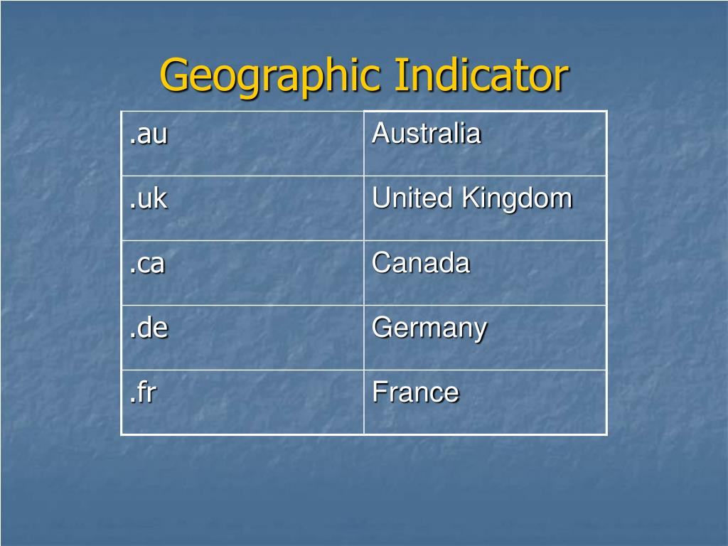 Geographic Indicator