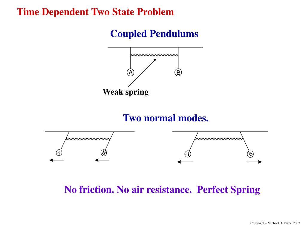 Coupled Pendulums