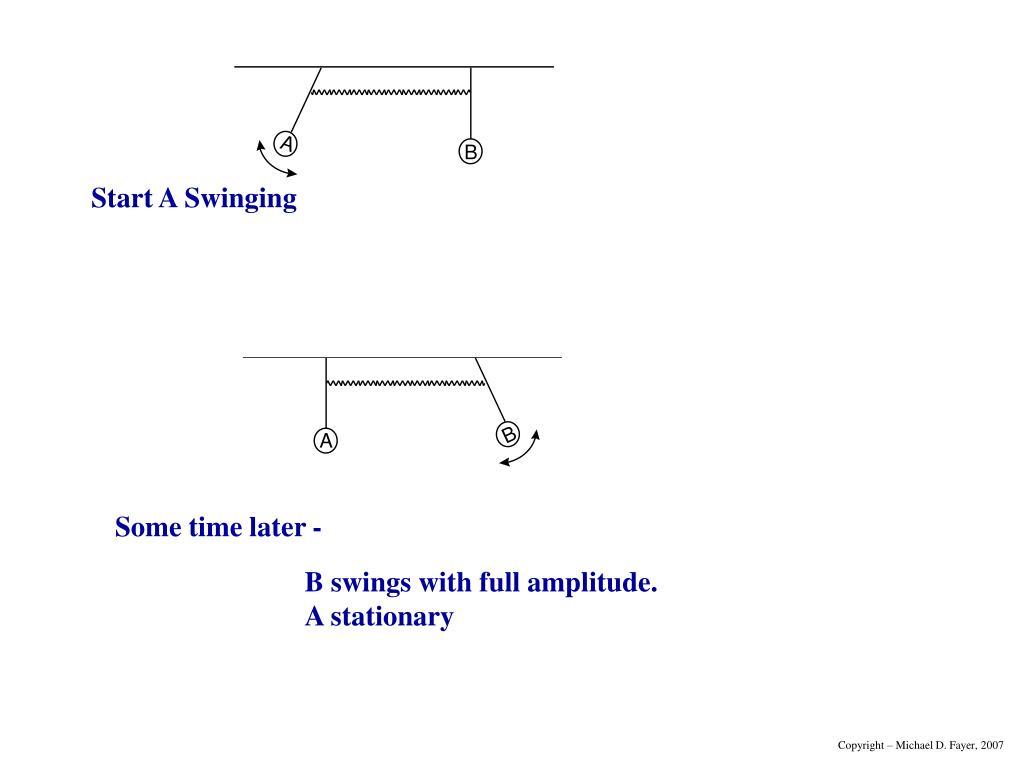 Start A Swinging