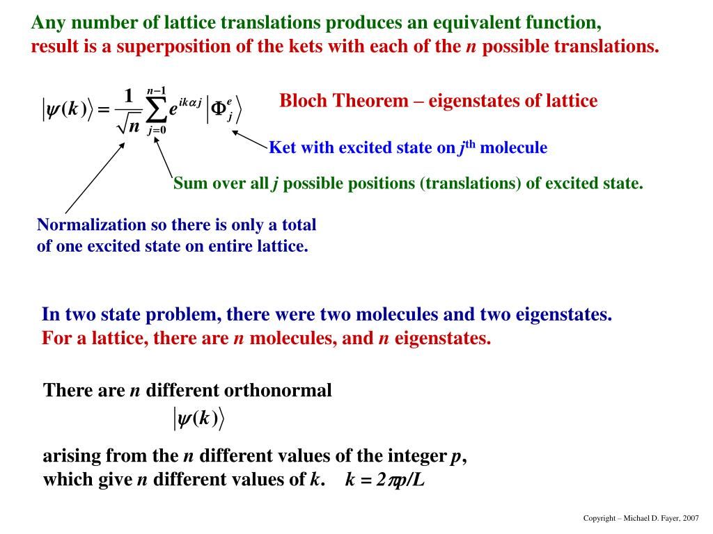 Bloch Theorem – eigenstates of lattice