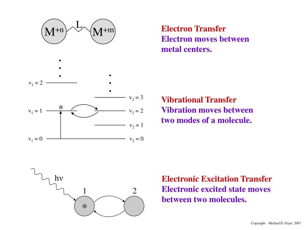 Vibrational Transfer