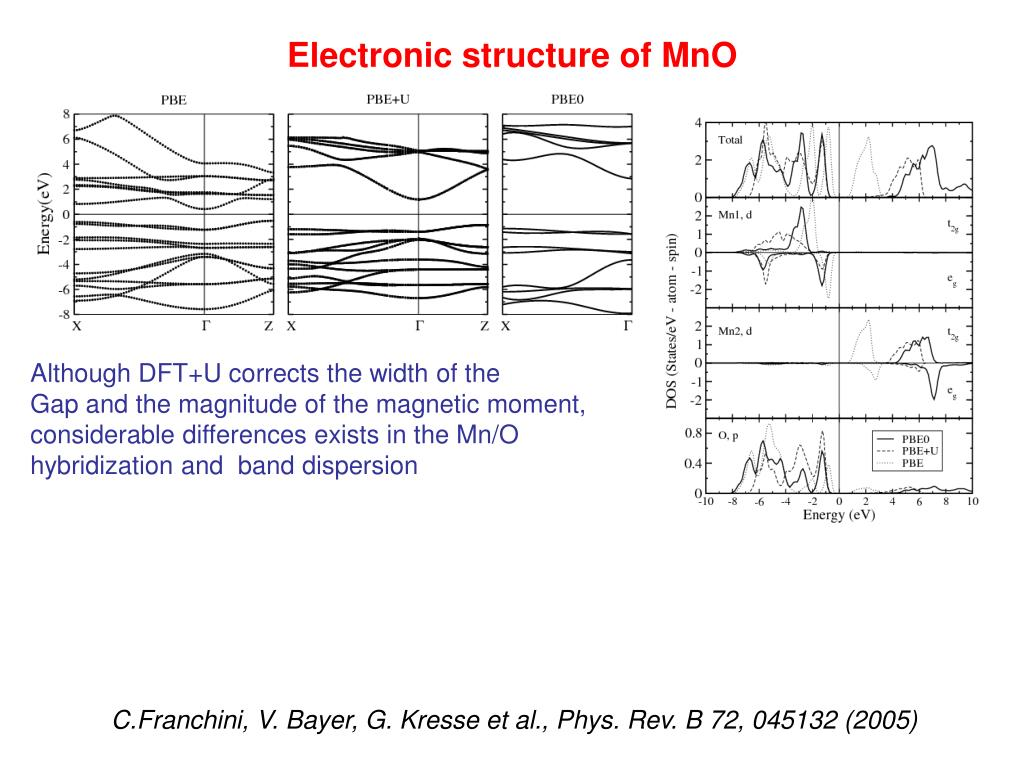 Electronic structure of MnO