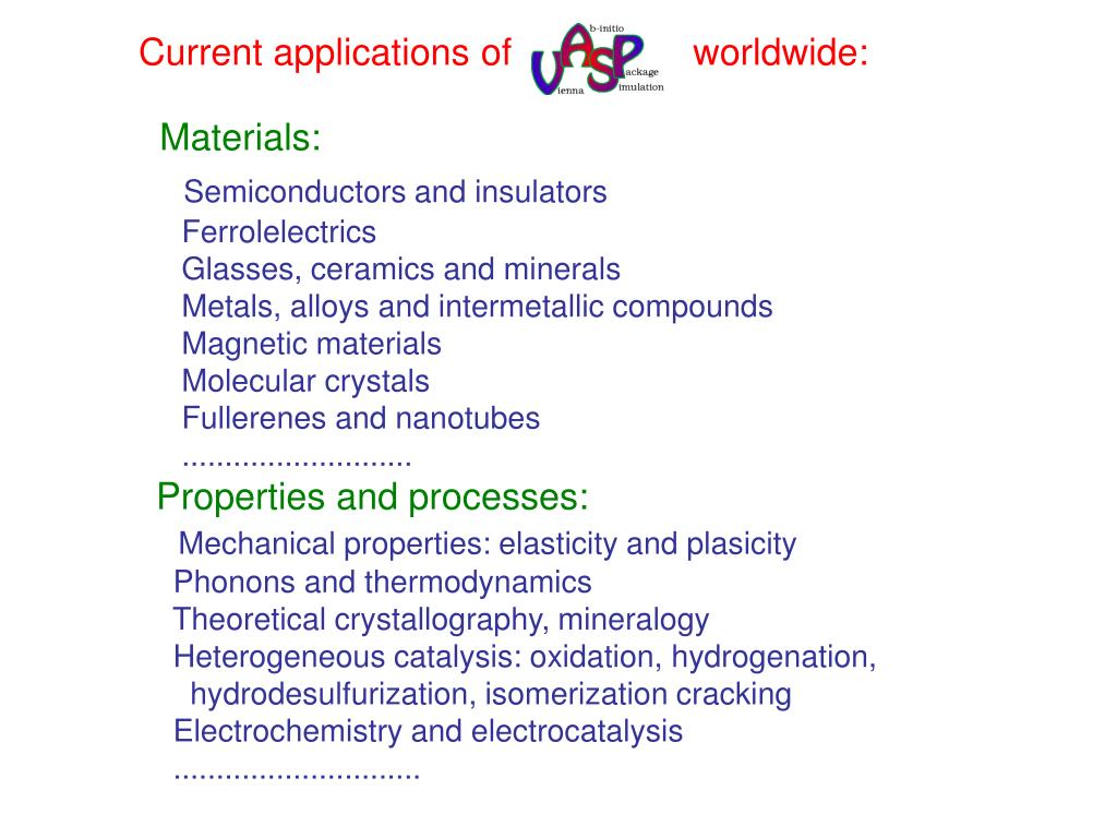 Current applications of