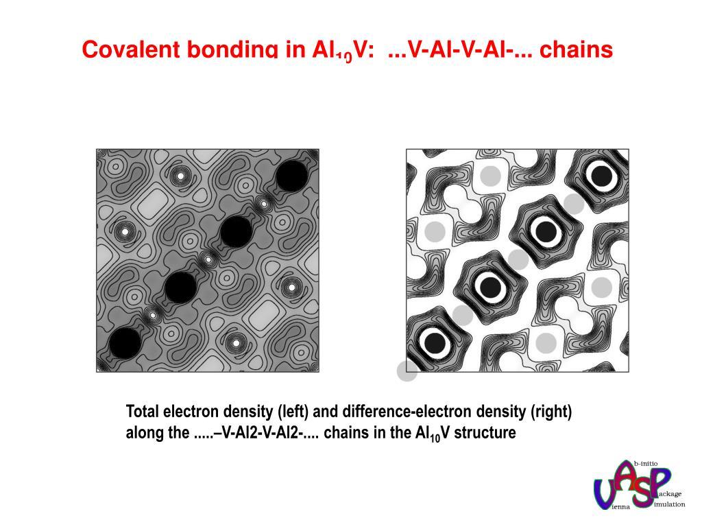 Covalent bonding in Al