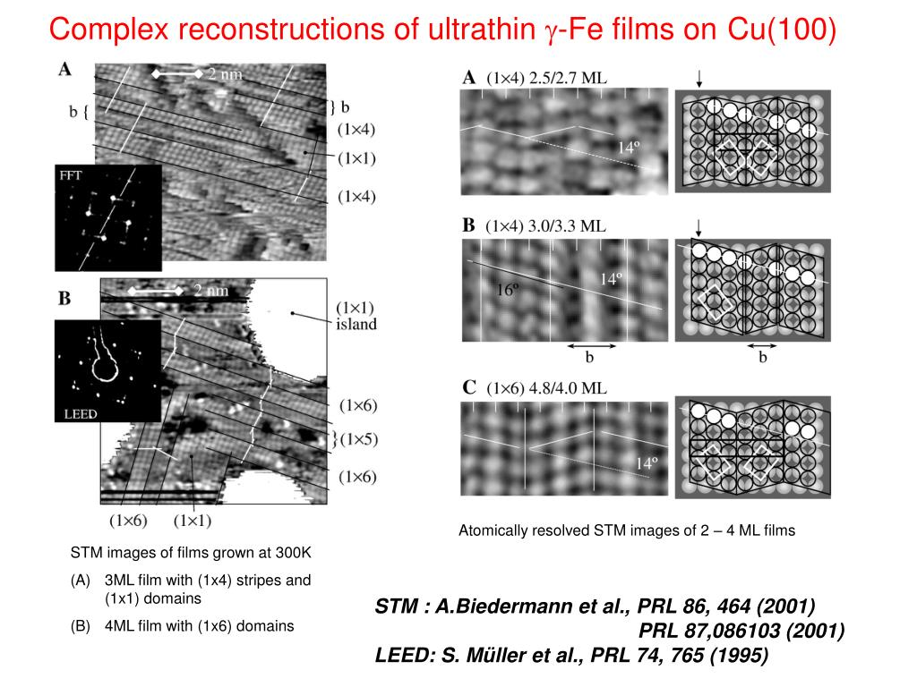 Complex reconstructions of ultrathin
