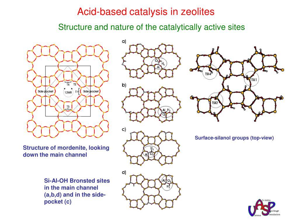 Acid-based