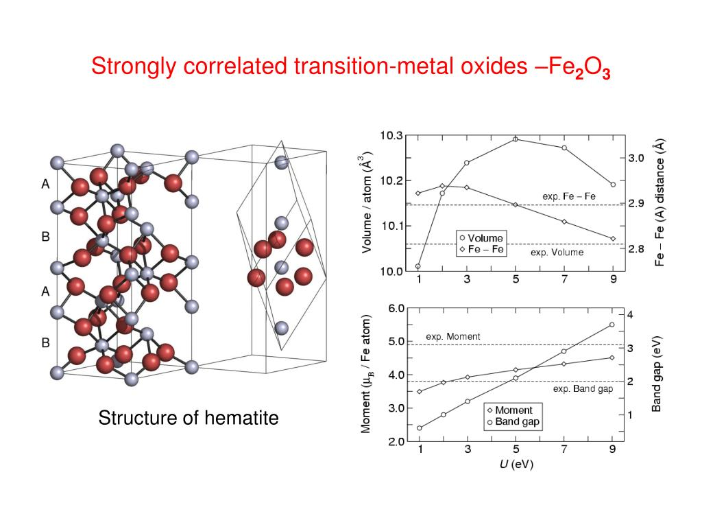 Strongly correlated transition-metal oxides –Fe
