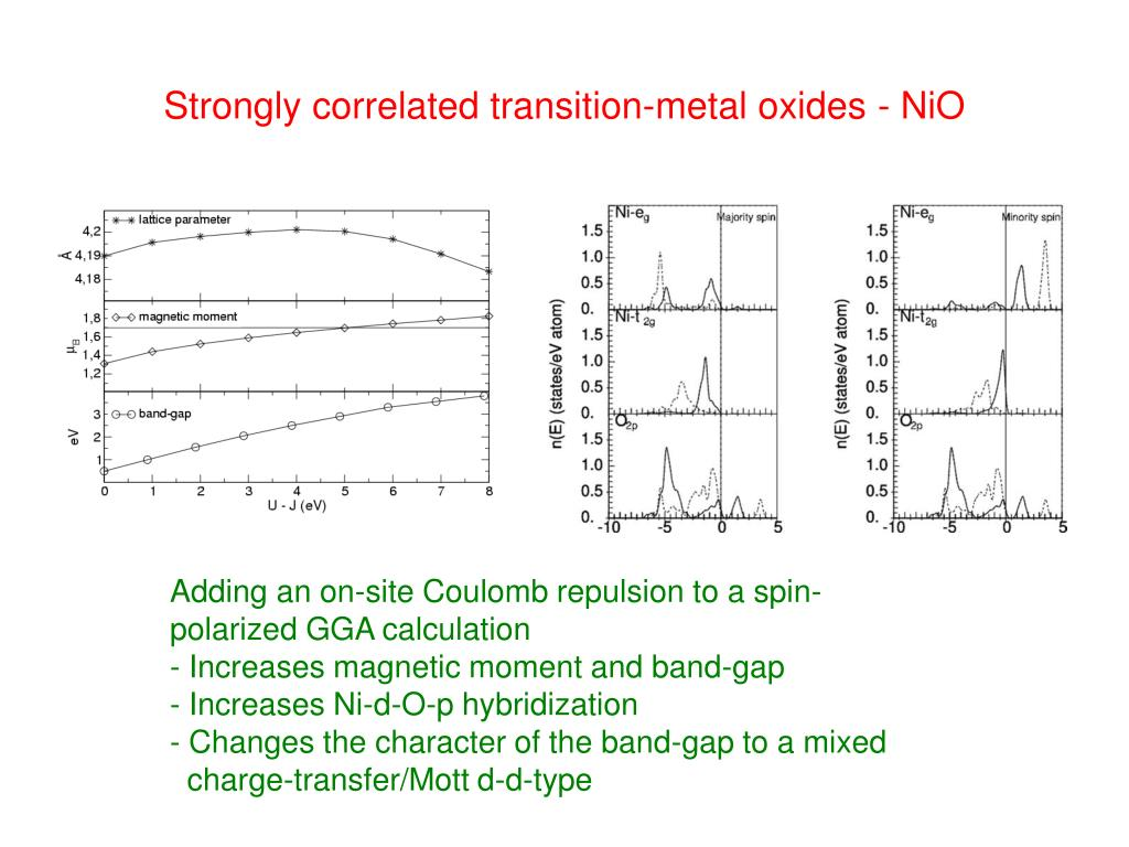 Strongly correlated transition-metal oxides - NiO