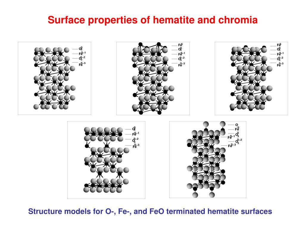 Surface properties of hematite and chromia