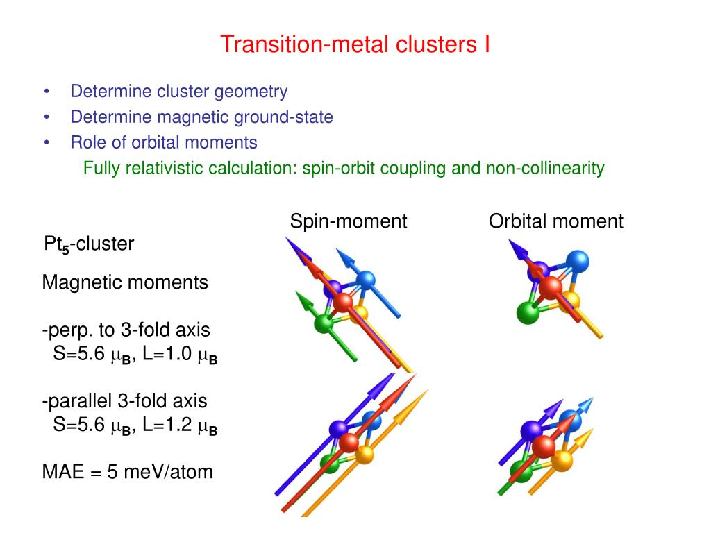 Transition-metal clusters I