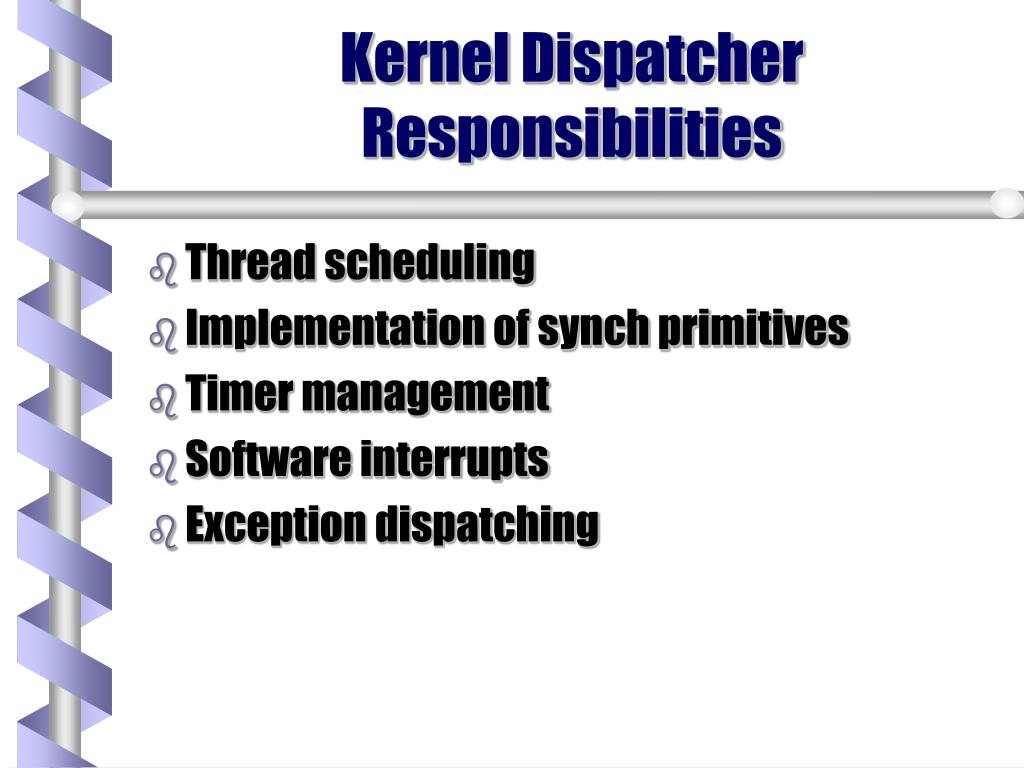 Kernel Dispatcher Responsibilities