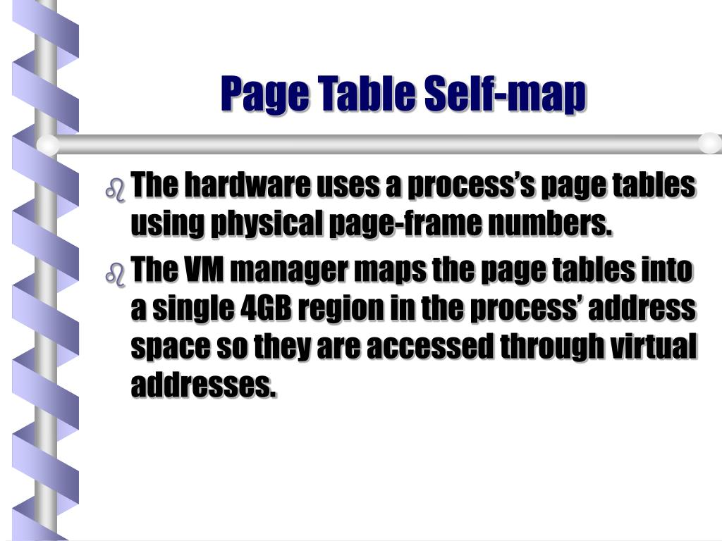 Page Table Self-map