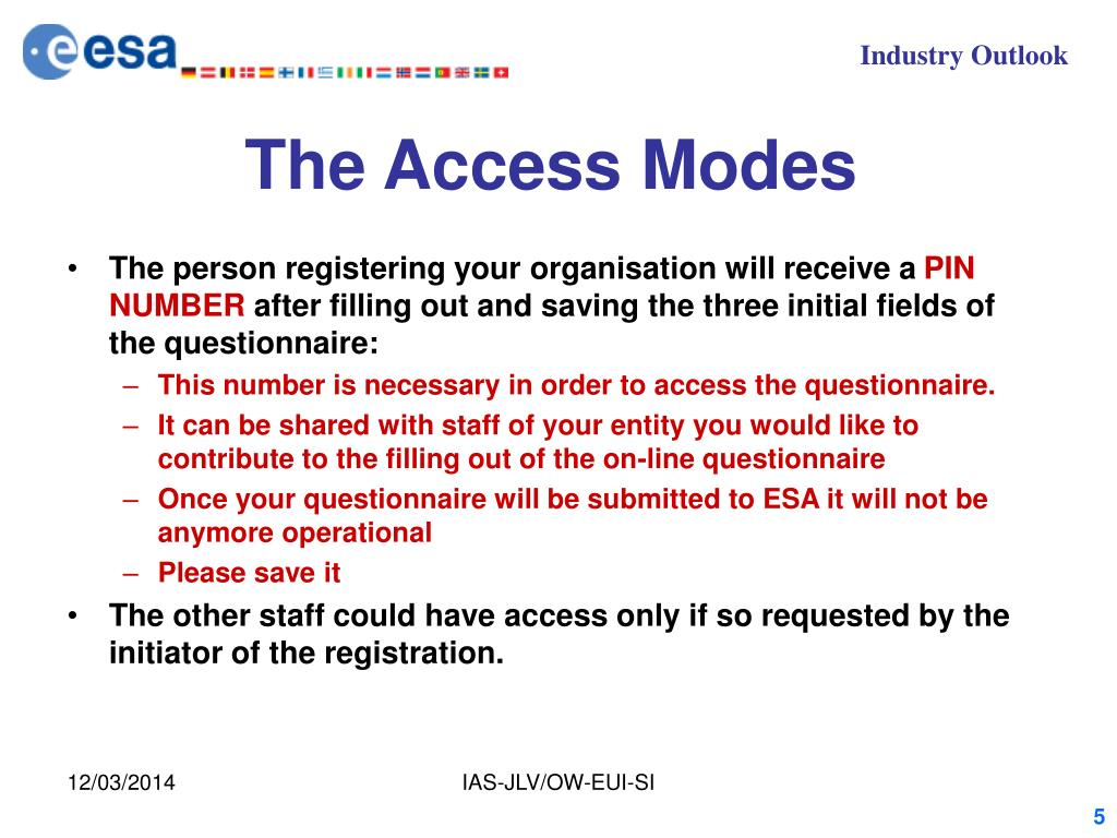 The Access Modes