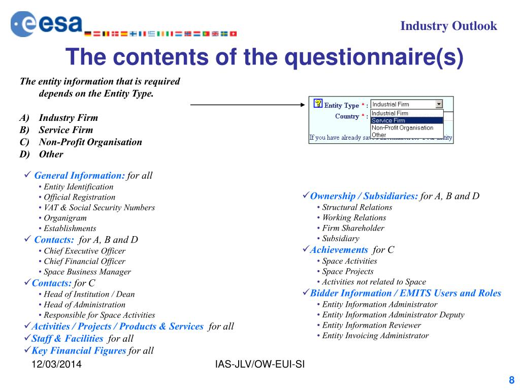 The contents of the questionnaire(s)