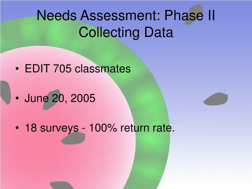 Needs Assessment: Phase II Collecting Data