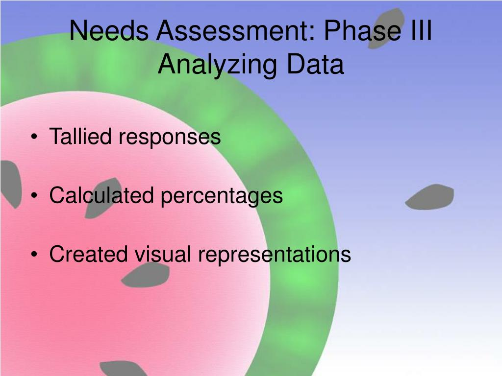 Needs Assessment: Phase III Analyzing Data