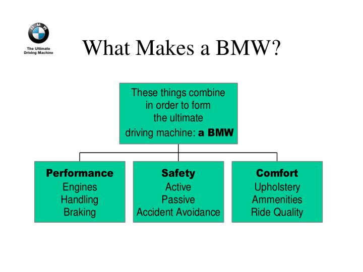 What makes a bmw