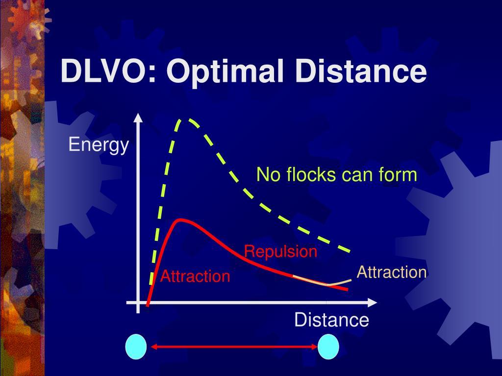 DLVO: Optimal Distance