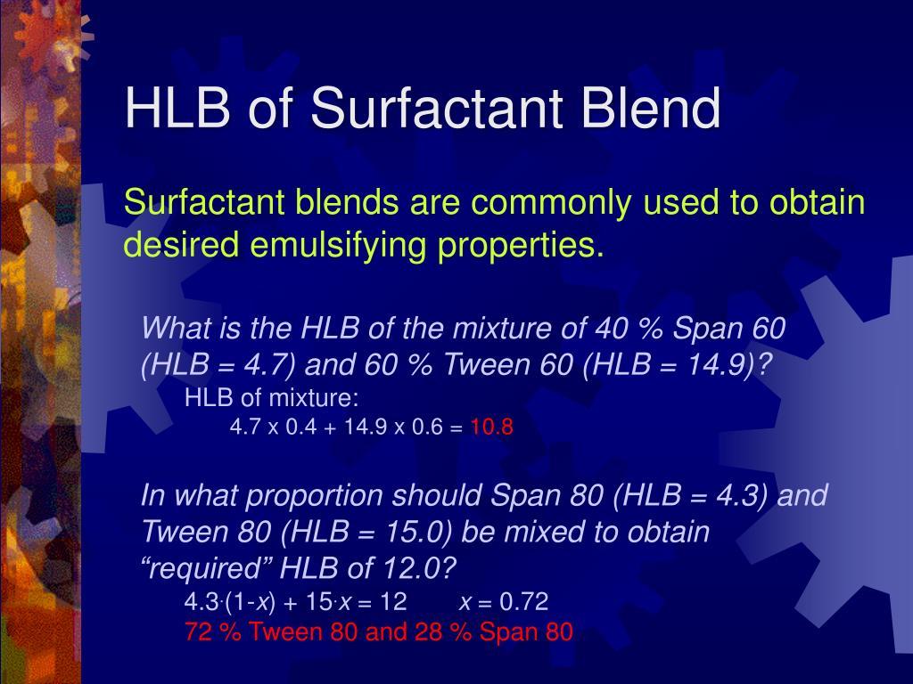 HLB of Surfactant Blend