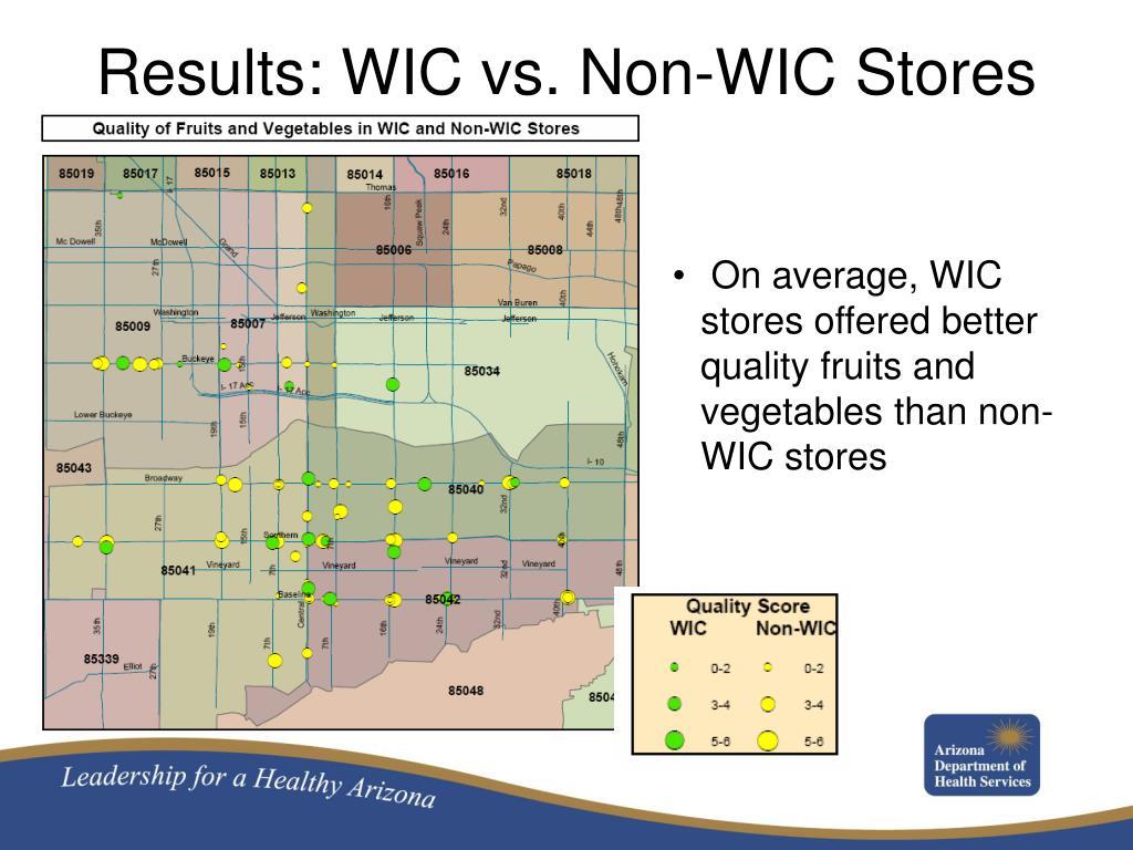 Results: WIC vs. Non-WIC Stores