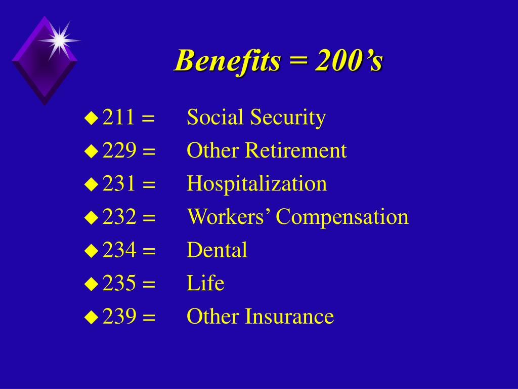 Benefits = 200's