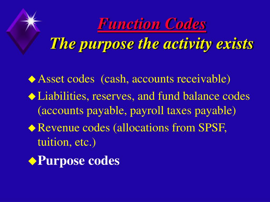 Function Codes