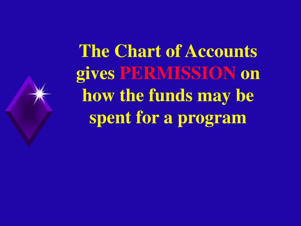The Chart of Accounts gives