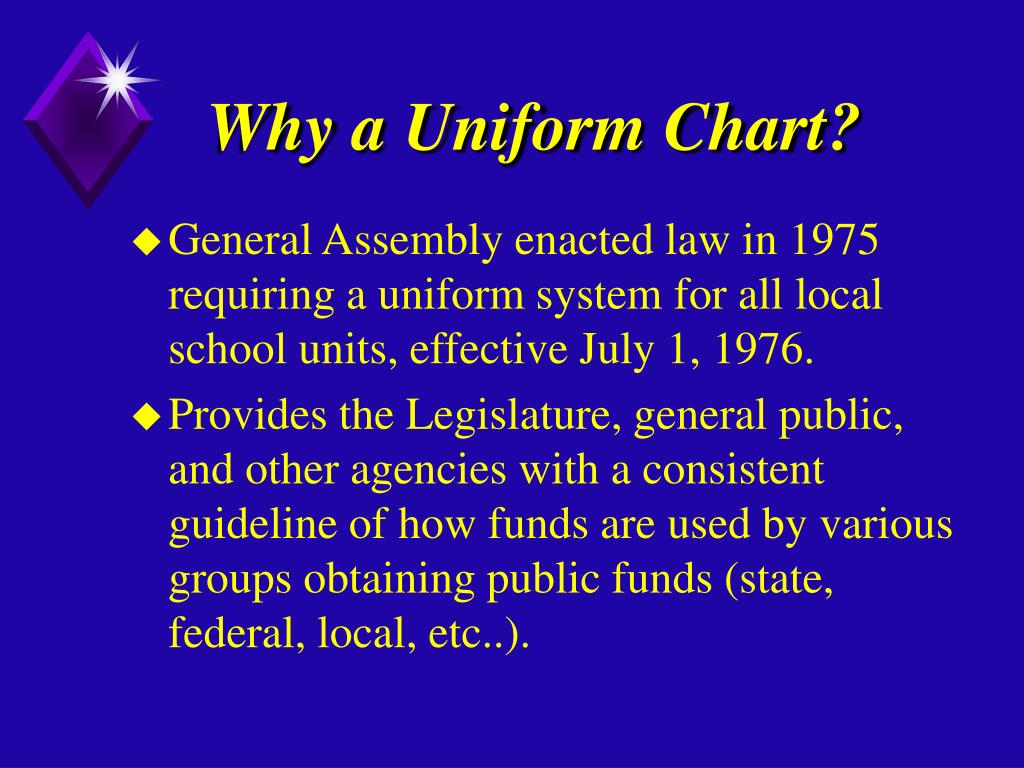Why a Uniform Chart?