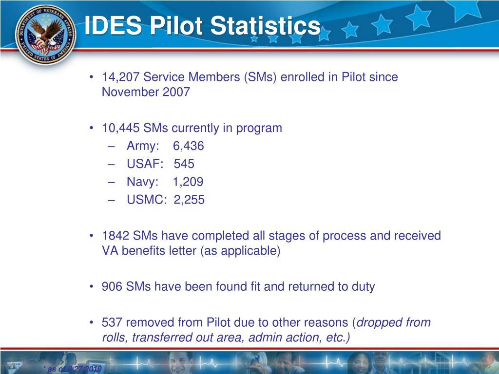 IDES Pilot Statistics