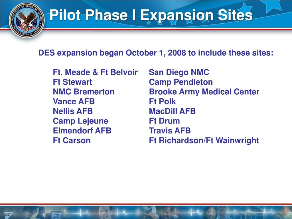 Pilot Phase I Expansion Sites