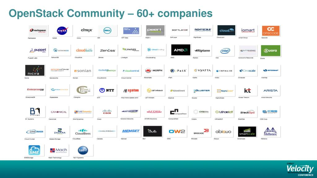 OpenStack Community – 60+ companies