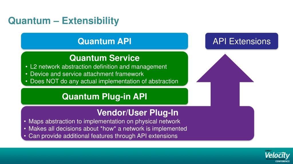 Quantum – Extensibility