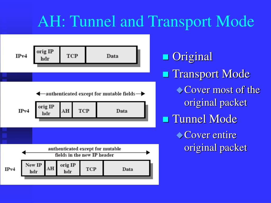 AH: Tunnel and Transport Mode