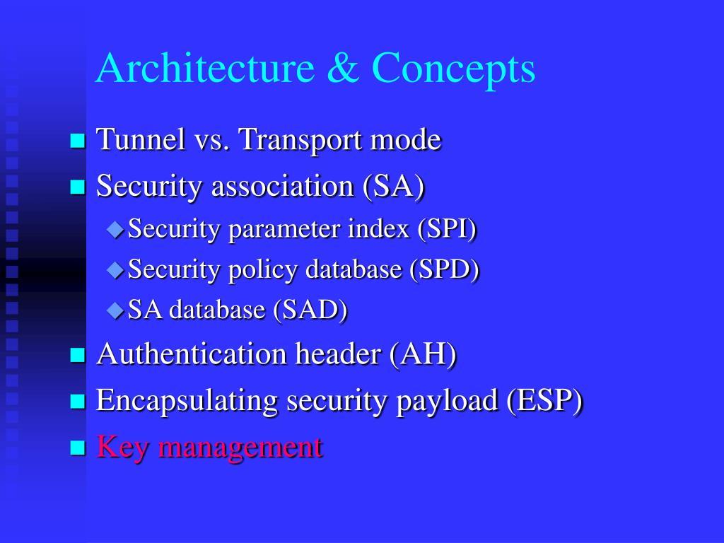 Architecture & Concepts