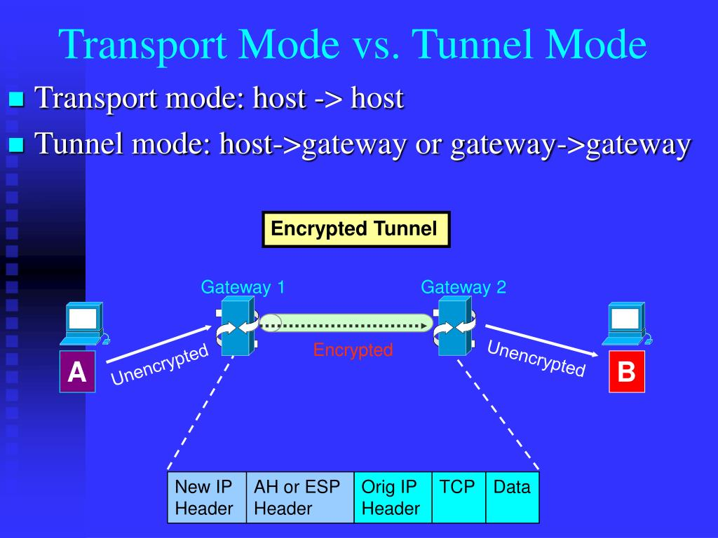 Transport Mode vs. Tunnel Mode