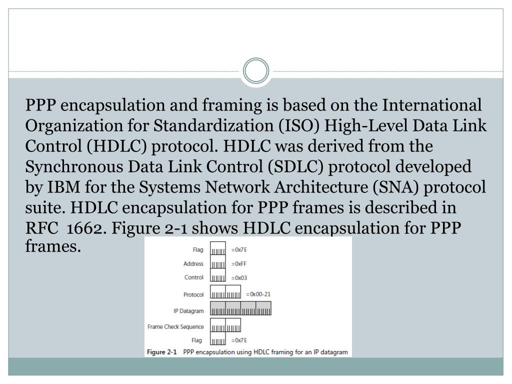 PPP encapsulation and framing is based on the International Organization for Standardization (ISO) High-Level Data Link Control (HDLC) protocol. HDLC was derived from the Synchronous Data Link Control (SDLC) protocol developed by IBM for the Systems Network Architecture (SNA) protocol suite. HDLC encapsulation for PPP frames is described in RFC  1662. Figure 2-1 shows HDLC encapsulation for PPP frames.