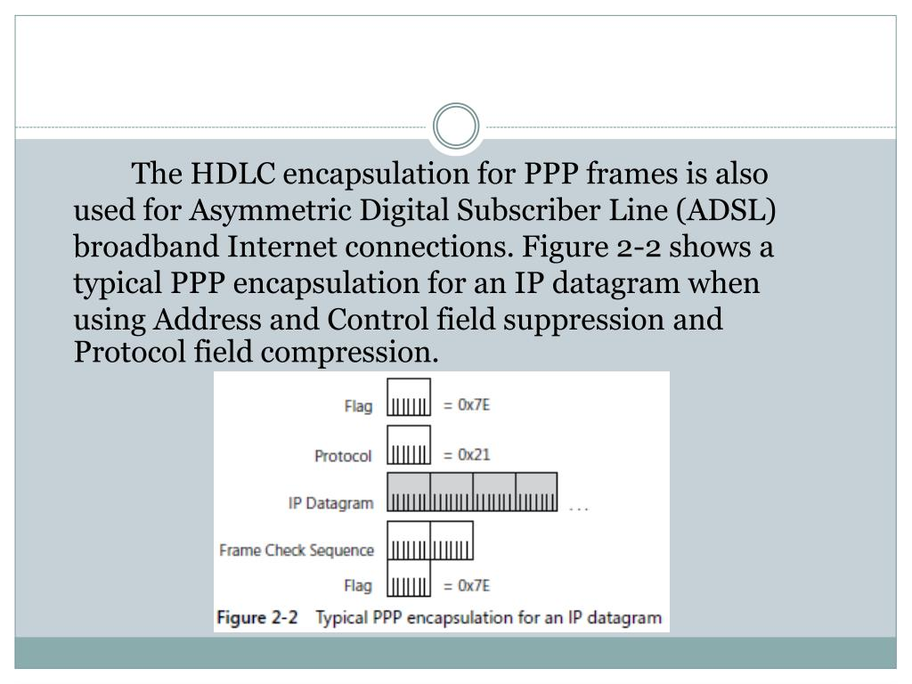 The HDLC encapsulation for PPP frames is also used for Asymmetric Digital Subscriber Line (ADSL) broadband Internet connections. Figure 2-2 shows a typical PPP encapsulation for an IP datagram when using Address and Control field suppression and Protocol field compression.