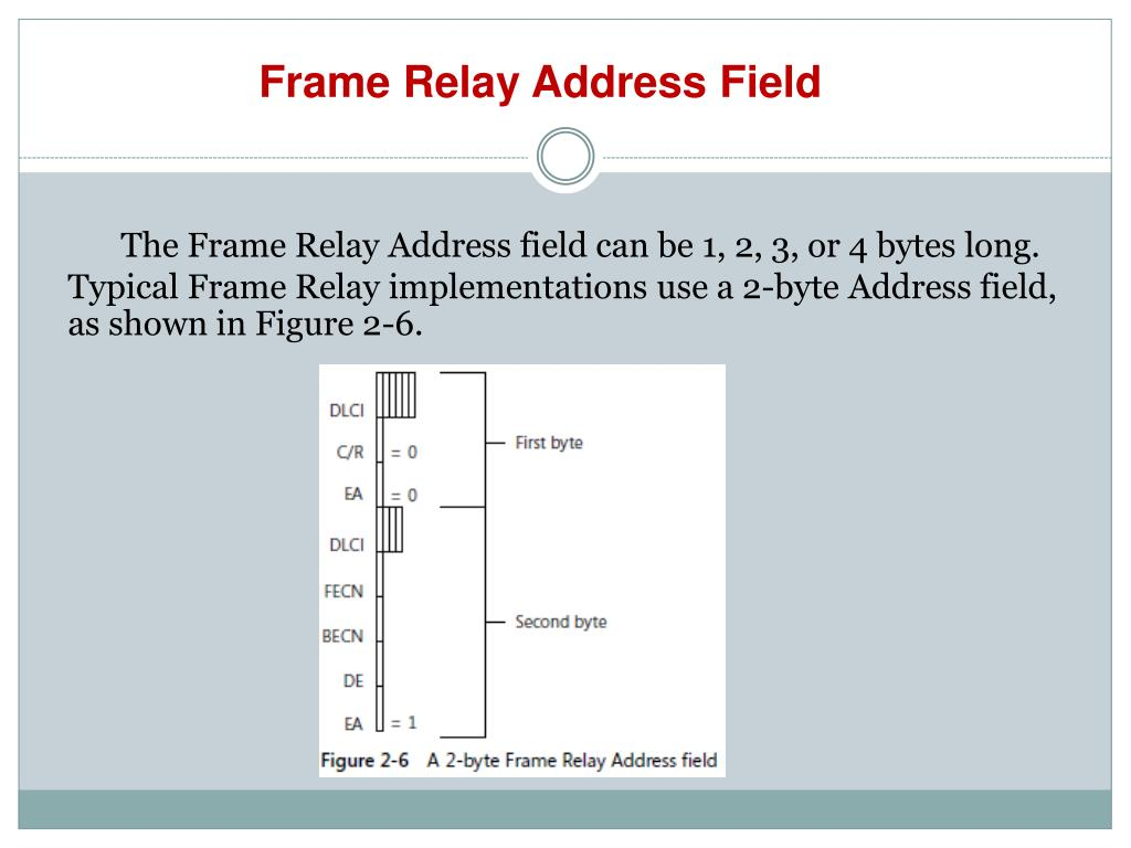 The Frame Relay Address field can be 1, 2, 3, or 4 bytes long. Typical Frame Relay implementations use a 2-byte Address field, as shown in Figure 2-6.