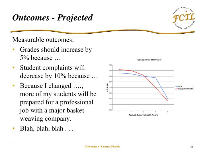 Outcomes - Projected