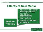 effects of new media6
