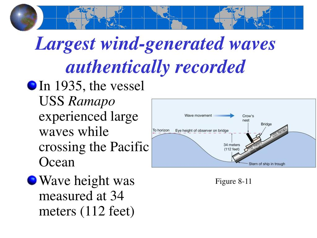 Largest wind-generated waves authentically recorded