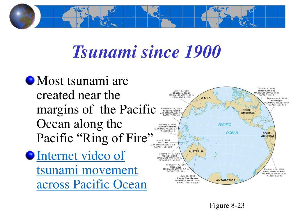 Tsunami since 1900