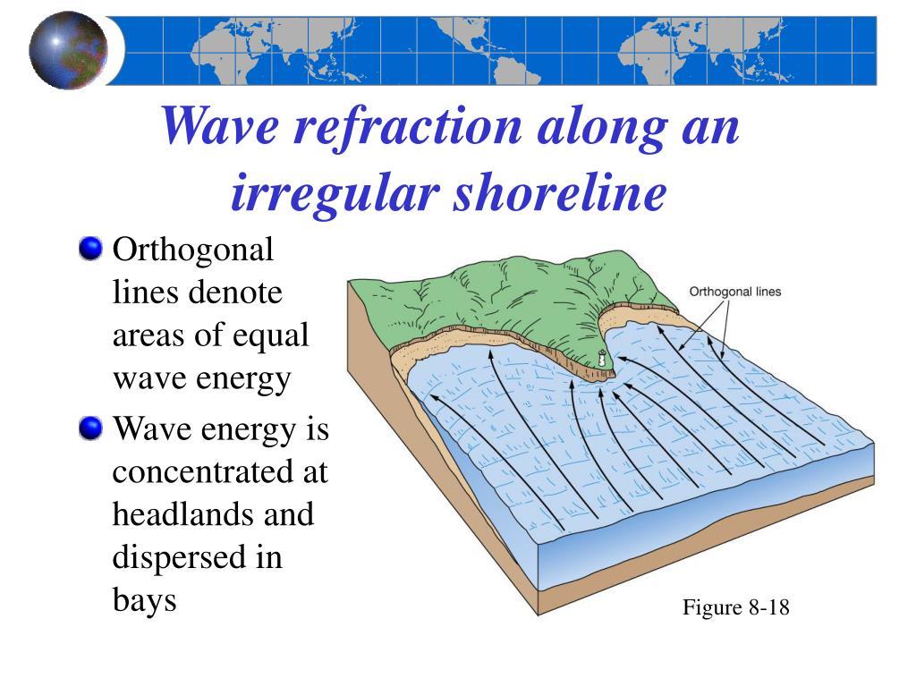 Wave refraction along an irregular shoreline
