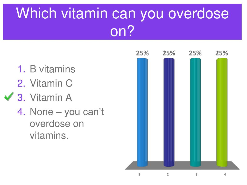 Which vitamin can you overdose on?